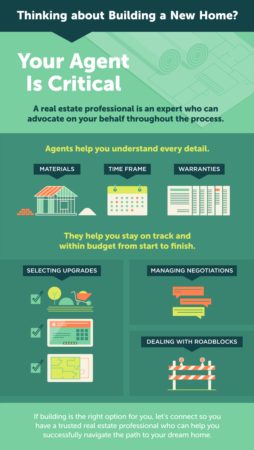 Portland Area Home Sales | Thinking about Building a New Home? Your Agent Is Critical. [INFOGRAPHIC]