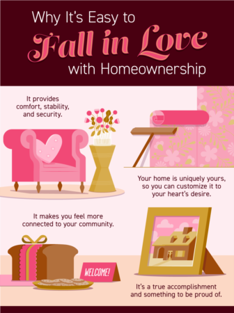 Portland Area Home Sales | Why It's Easy to Fall in Love with Homeownership [INFOGRAPHIC]