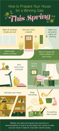 Portland Area Home Sales | How to Prepare Your House for a Winning Sale This Spring [INFOGRAPHIC]