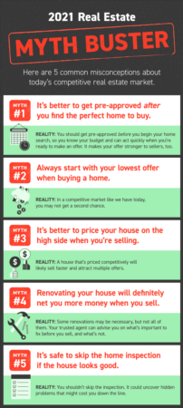 Portland Area Home Sales | 2021 Real Estate Myth Buster [INFOGRAPHIC]