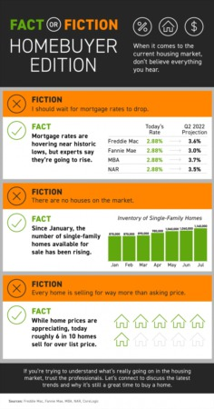 Portland Area Home Sales | Fact or Fiction: Homebuyer Edition [INFOGRAPHIC]