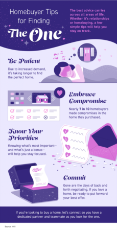 Portland Area Home Sales | Homebuyer Tips for Finding the One [INFOGRAPHIC]