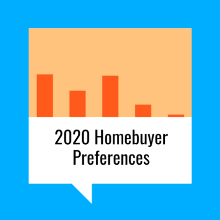 2020 Homebuyer Preferences