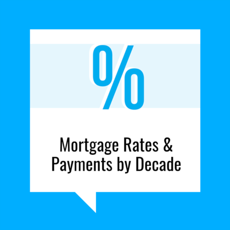 Mortgage Rates & Payments by Decade