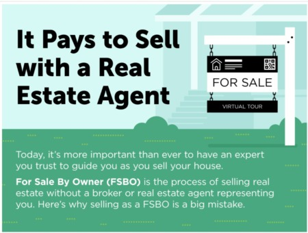 It Pays to Sell with a Real Estate Agent [INFOGRAPHIC]