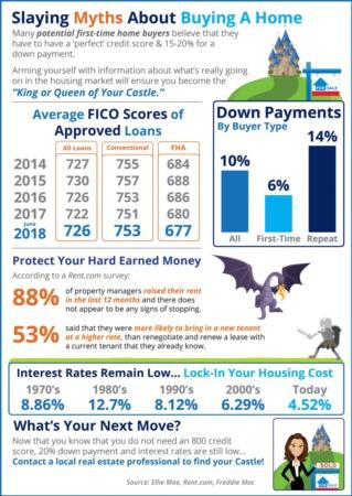 Home Buying Myths Slayed