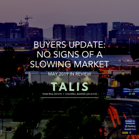 Buyers Update: No Signs Of A Slowing Market