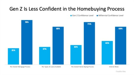 How Trusted Professionals Make Homebuying Easier to Understand
