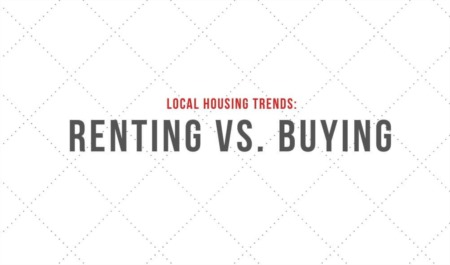 Local Housing Trends: Renting vs. Buying