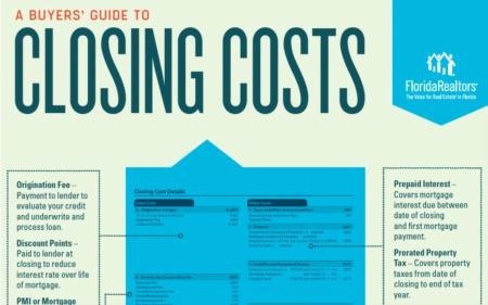 Closing Cost Cheat Sheet