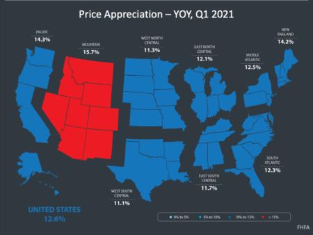 SWFL vs. Nationwide Home Price Appreciation
