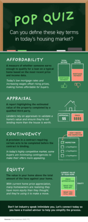 The language of buying and selling a home may sound scary at first, but knowing how key terms relate to today's market can help you. If you have questions about today's market, give me a call! I would be happy to answer them for you!
