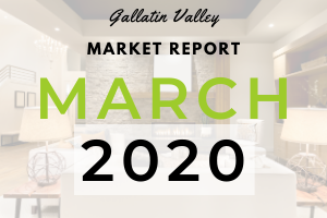 March 2020 Market Data