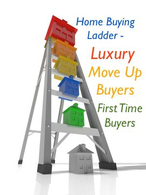 Buying and Selling Luxury Real Estate in 2015