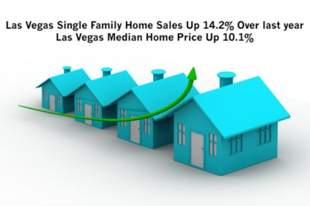 Real Estate News: Las Vegas - Homes Sold in June 2015