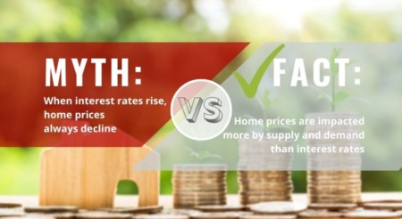 Myth vs Fact: The Relationship Between Mortgage Rates and Home Prices