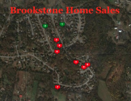 Brookstone Neighborhood Thrives in Mt. Juliet