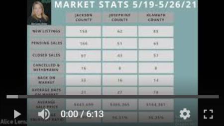 Southern Oregon Market Update 5/28/21