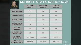 Southern Oregon Market Update 6/16/21
