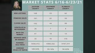 Southern Oregon Market Update 6-23-21