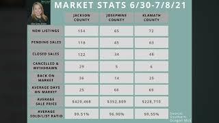 Southern Oregon Market Update 7-7-21