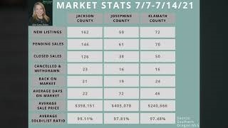 Southern Oregon Market Update 7-14-2021