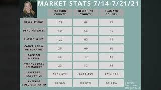Market Update Southern Oregon July 21 2021