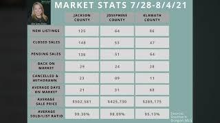 Southern Oregon Market Update August 4 2021