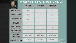 Southern Oregon Market Update Sept. 8, 2021