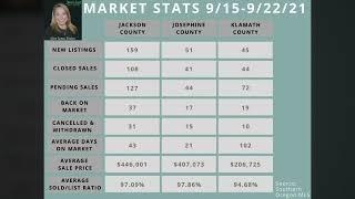 Southern Oregon Market Update 9-22-2021