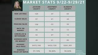 Southern Oregon Market Update Sept.29, 2021