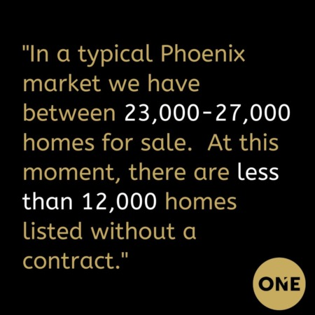 Phoenix Housing Market Update February 2020