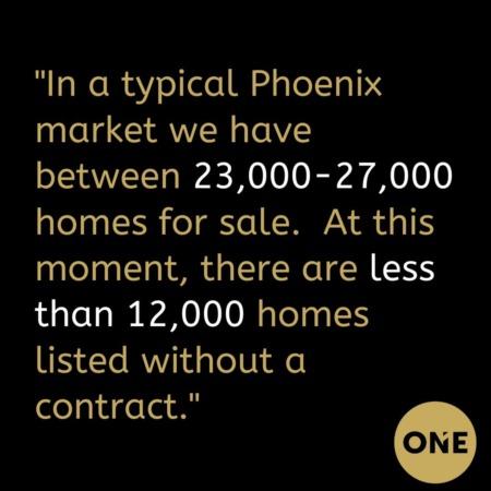 Phoenix Housing Market Update February 2020
