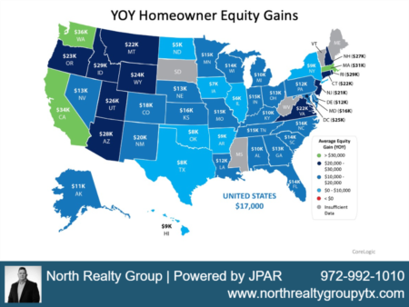 Over $1 Trillion In Homeowner Equity
