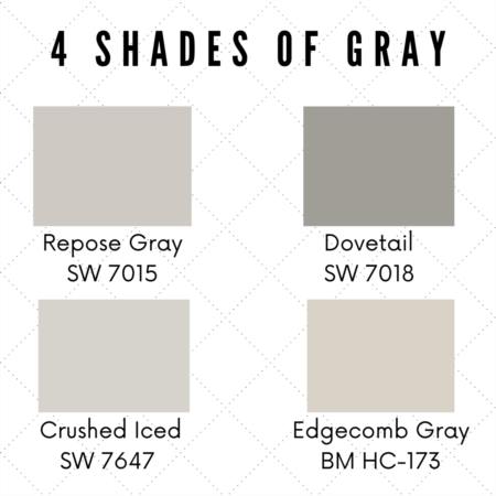 Perfect Gray Paint for Your Home