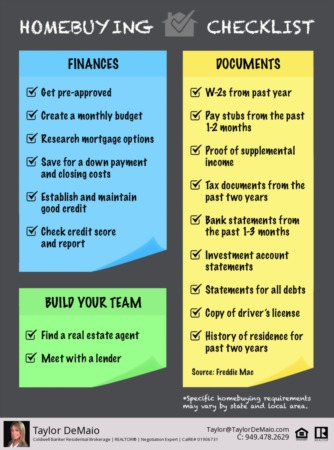 Homebuying Checklist