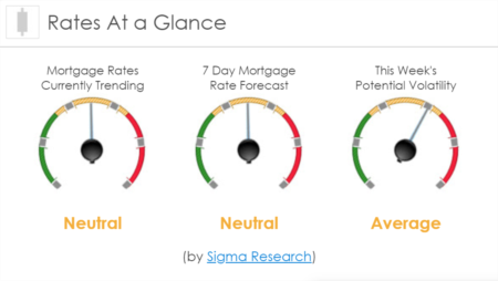 This Week's Mortgage Rate Summary (4/27/2020)