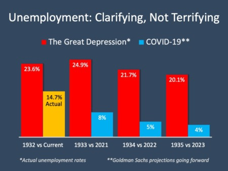 Unemployment Report: No Need to Be Terrified