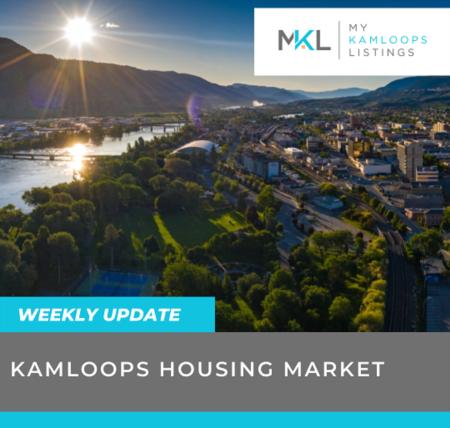 Kamloops Housing Market Update August 16 - 22 2021
