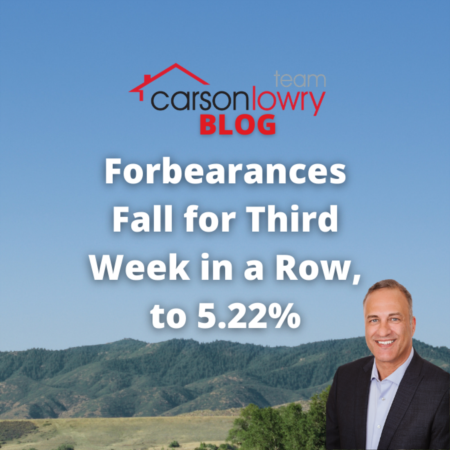 Forbearances Fall for Third Week in a Row, to 5.22%