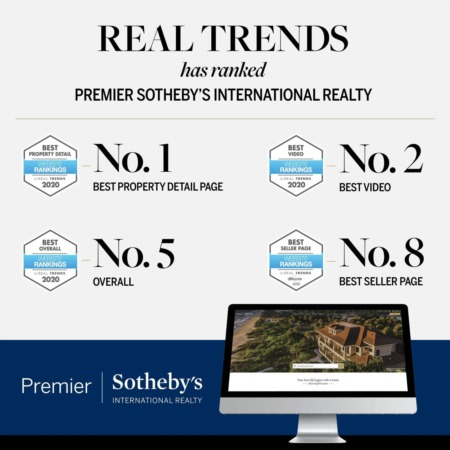 2020 Website Rankings | Real Trends