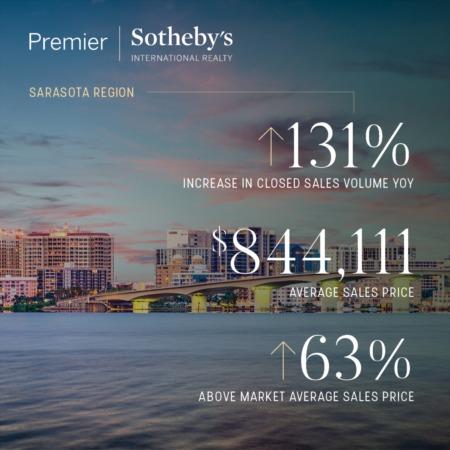 Premier Sotheby's International Realty | 2021 Sarasota Region Mid-Year Stats