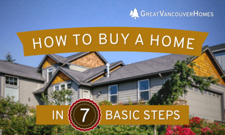 7 Steps of the Home Buying Process [2020 Guide]