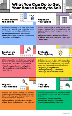 What You Can Do to Get Your House Ready to Sell [INFOGRAPHIC]