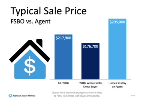 Don't Sell on Your Own Just Because It's a Seller's Market