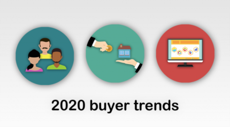 2020 Buyer Trends