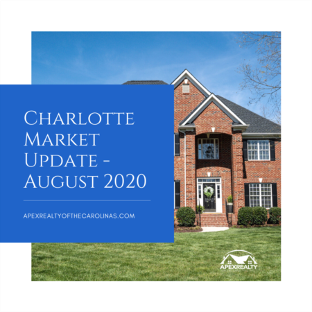 Charlotte Area Market Stats – August 2020 | Apex Realty of the Carolinas