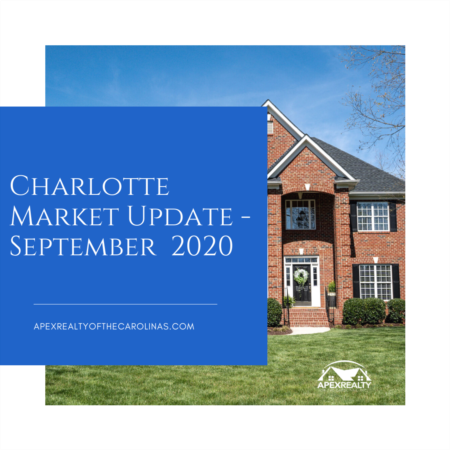 Charlotte Area Market Stats – September 2020 | Apex Realty of the Carolinas