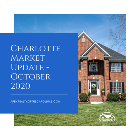 Charlotte Area Market Stats – October 2020 | Apex Realty of the Carolinas