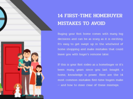 14 First Time Home Buyer Mistakes